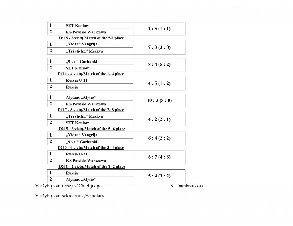 Results MEN_page-0003